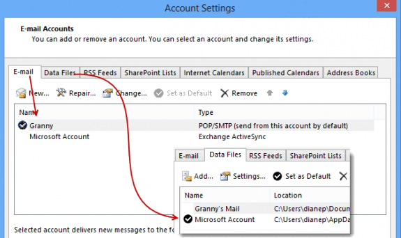 Set the isp account as default alog with the hotmail data file
